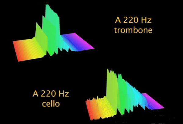 trombone-vs-cello-3-d-8078275