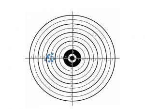 figure-1-precise-but-not-accurate-300x225-7093391