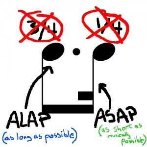 ALAP ASAP Diagram