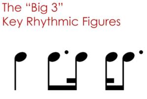 3RhythmicFigures
