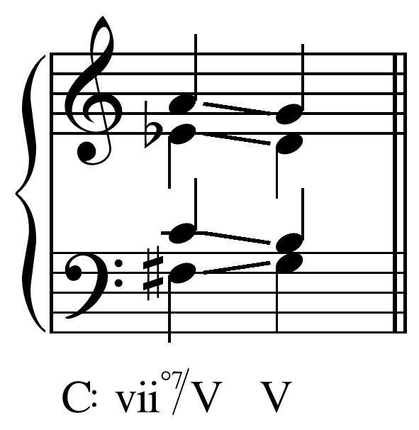 Secondary_leading-tone_chord