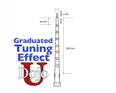 Graduated Tuning Effect
