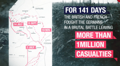 Somme Graphic