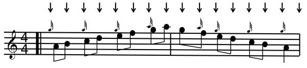 Fig 2. Eighth Notes