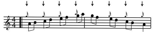 Fig 3 Eighth Notes in Single Timeig-3