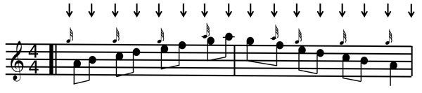 eighth-notes-fig-2-6985950