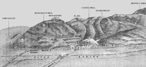 Heights of Cassino - Part 1