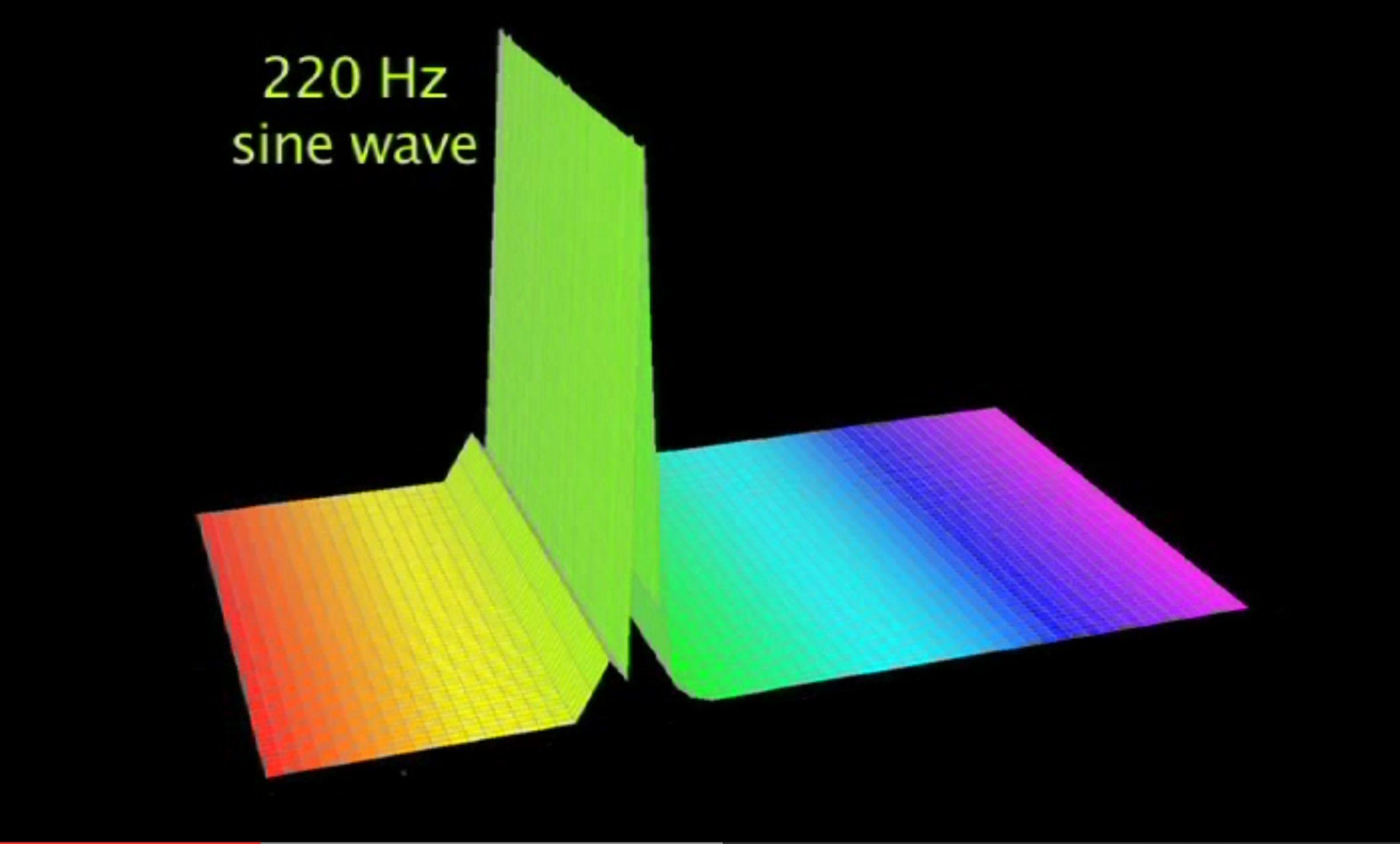 sine-wave-3d-2236039